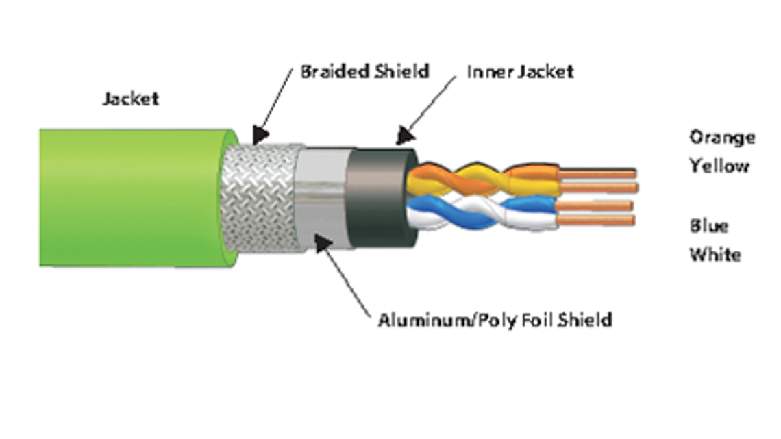 Industrial Ethernet Know Your Cables And Connectors Automation World