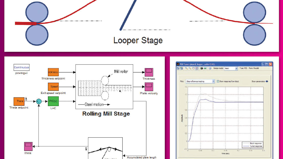 Tuning Tools Maintain Harmony in PID Loops | Automation World