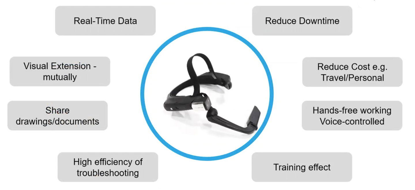 The advantages of using smart glasses for troubleshooting.