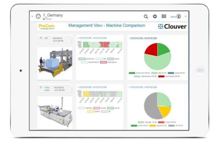 The use of a real-time hypervisor enabled ProCom to integrate its Clouver management cloud into its machine control system.